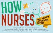 How Nurses Save Lives With Preventative Services (Infographic)