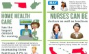Infographic-Top-Essential-Facts-About-Nursing-You-Need-To-Know