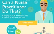 Can A Nurse Practitioner Do That? (INFOGRAPHIC)