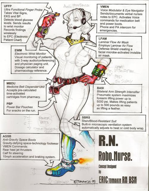 RoboNurse-2