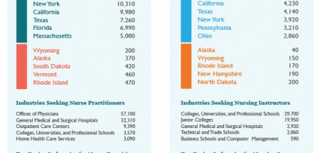 Where-in-the-US-are-Nurses-Most-Needed