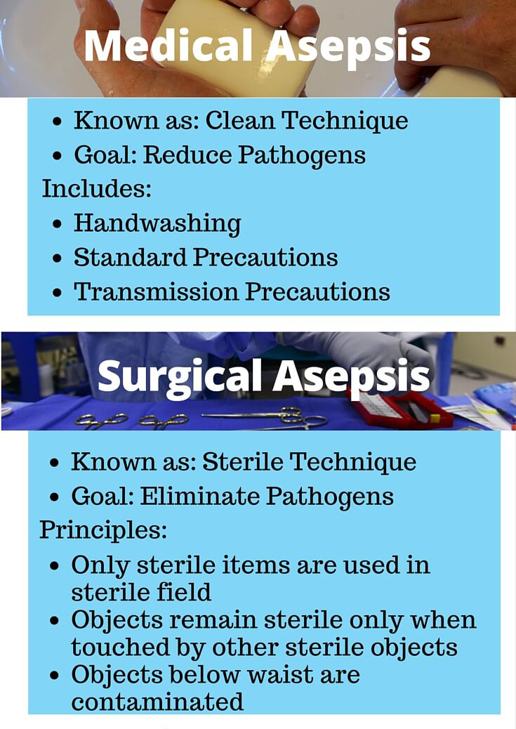 cropped_Asepsis