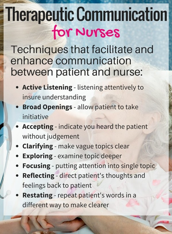 cropped_Therapeutic-Communication