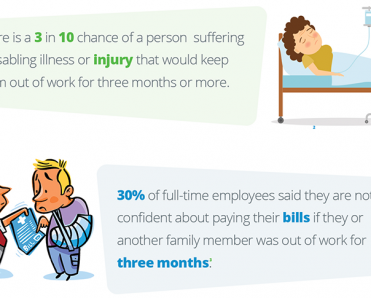 Disability Insurance for Nurses