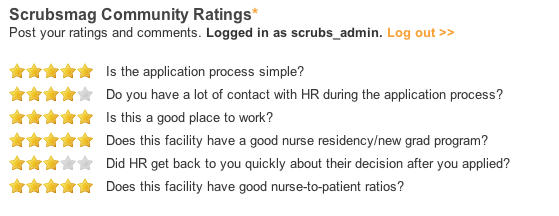 Cedars-Sinai Medical Center Ratings