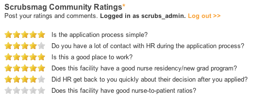 Scripps Green Hospital Ratings