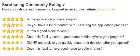 Stanford Hospitals and Clinics Ratings