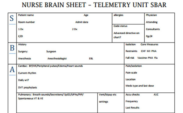 Nurse Brain Sheets - telemetry unit SBAR