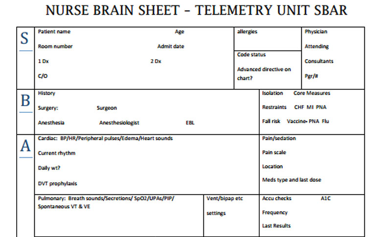 Nurse brain sheets telemetry unit sbar scrubs the for Nursing brains template